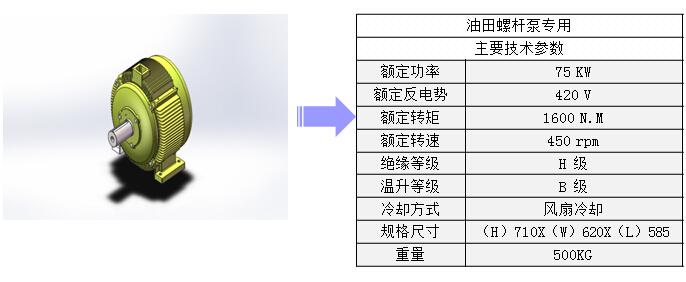 KPP100系列油田机75kw.jpg