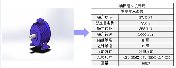 KPP100系列油田机37.5kw.jpg